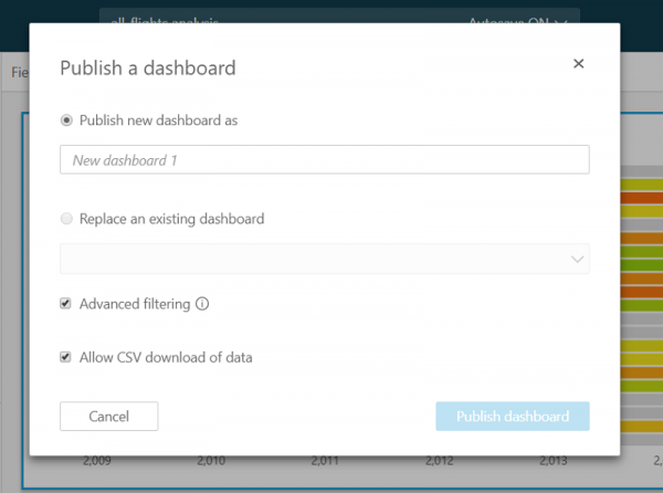 Publish Amazon QuickSight dashboard