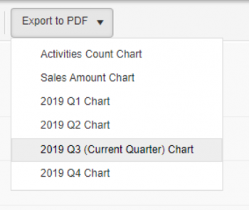 wMobile for GoldMine CRM - Export Activity Metrics Charts as PDF