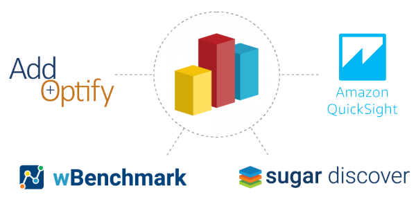 Business Intelligence BI Amazon QuickSight wBenchmark SugarCRM Addoptify
