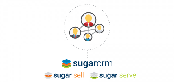 CRM SugarCRM GoldMine wMobile