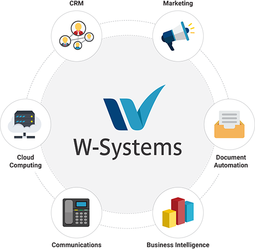 W-Systems Sales and Marketing Solutions