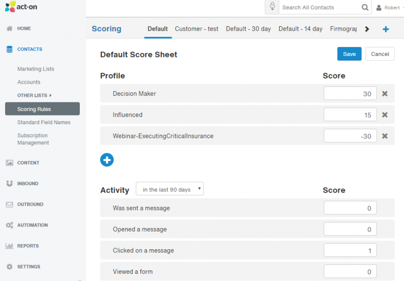 Default score sheet and Activity screenshot in Act-On