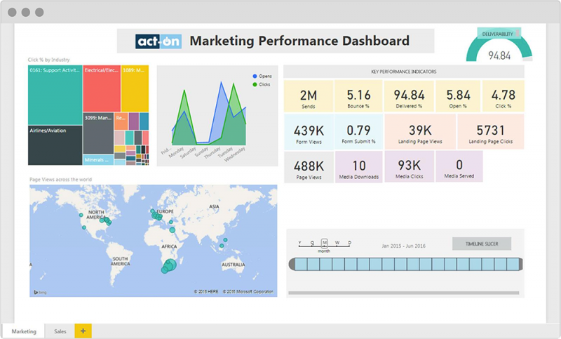 Act-On Data Studio Screenshot