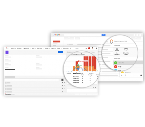 SugarCRM Features at a Glance