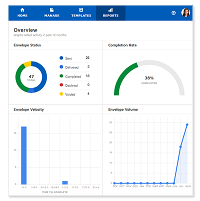DocuSign reports