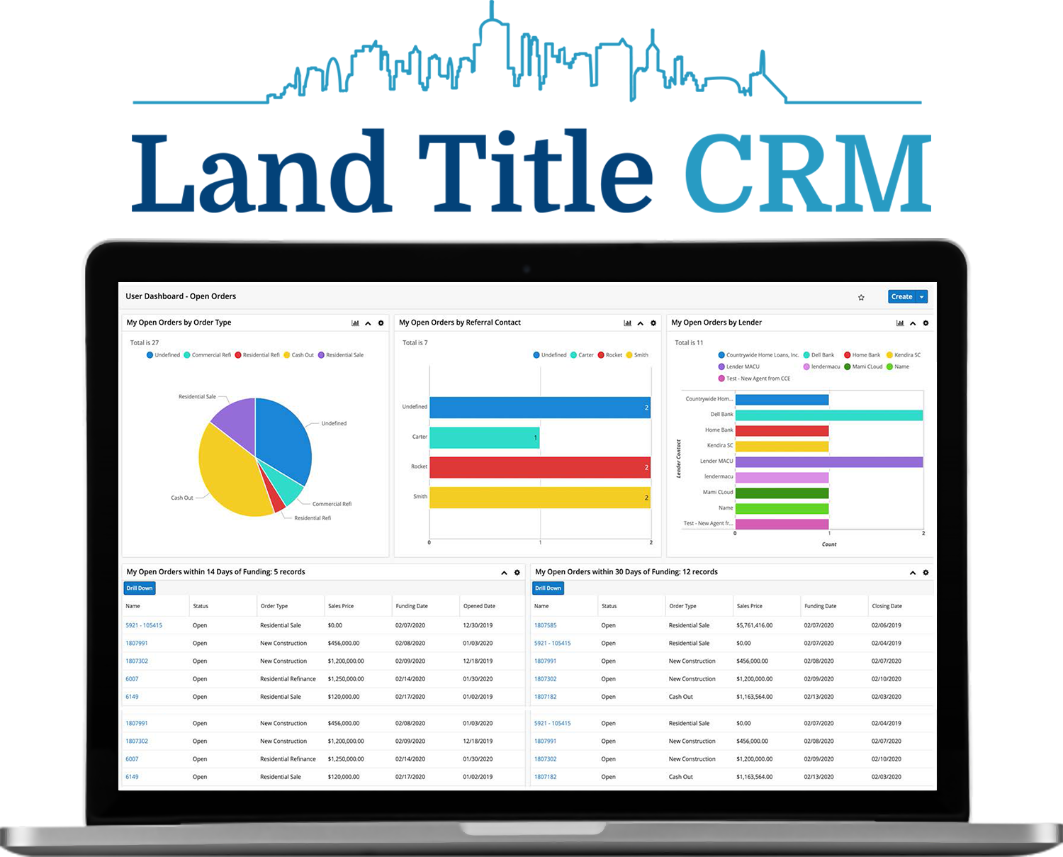 Land Title CRM powered by SugarCRM