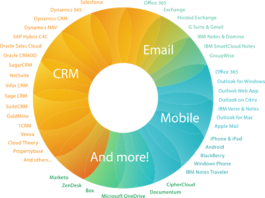 Riva CRM automation