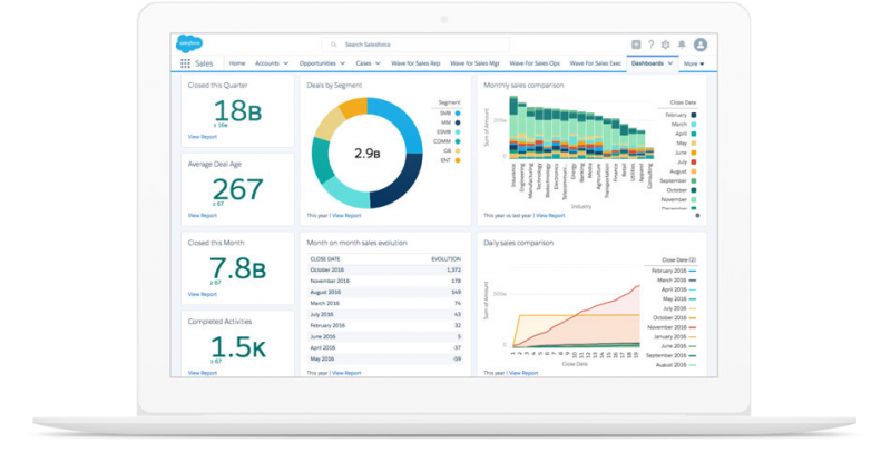 Salesforce Sales Cloud dashboards laptop screenshot