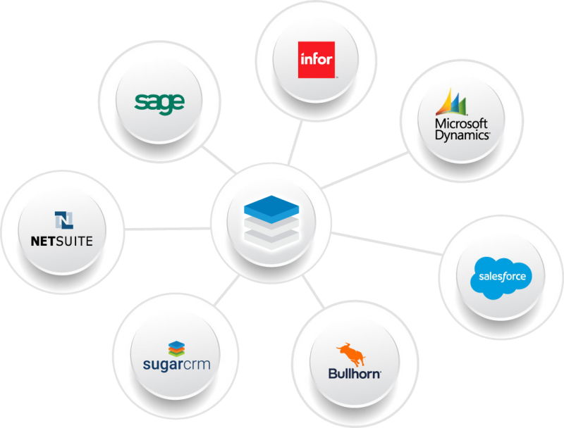 Salesfusion CRM Integration