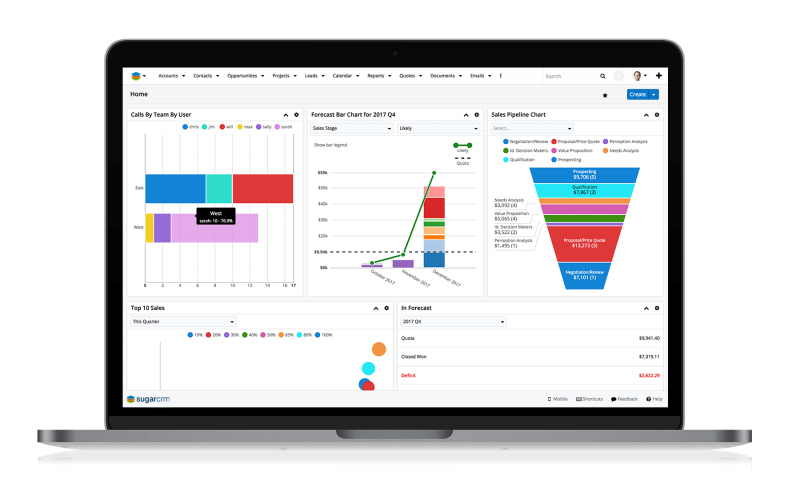 SugarCRM Reporting & Dashboards screenshot