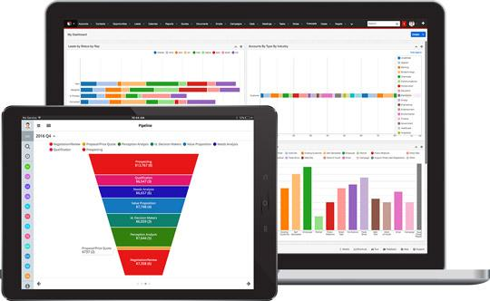 SugarCRM graphs on laptop and tablet