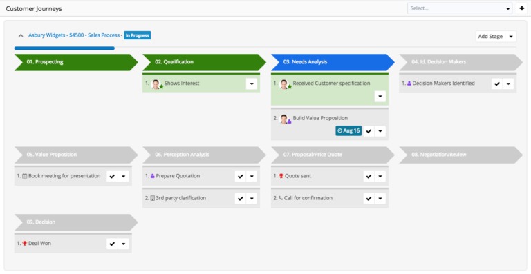 SugarCRM Customer Journey Plug-In dashboard