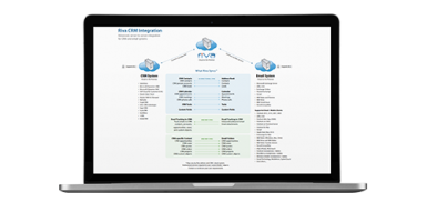 How Riva CRM Integration Works - Datasheet